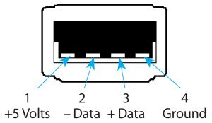 BLZ_141_USB_2-0_Type_A[1]